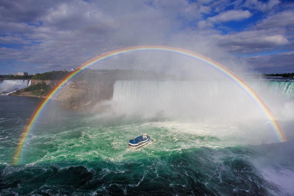 Ниагарский водопад США фото