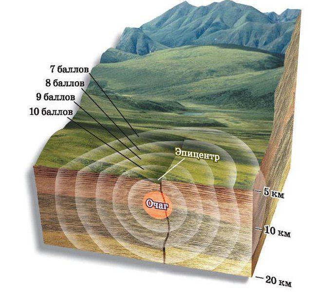 землетрясение в Анапе 20 июня 2017 года